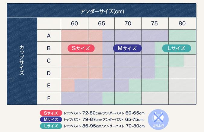 viageサイズ表