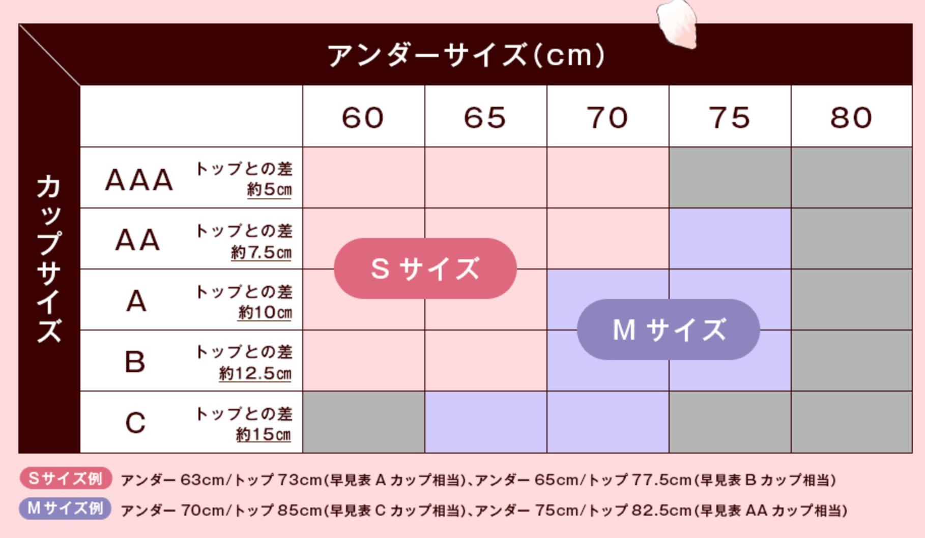 ルーナナチュラルアップナイトブラサイズ表